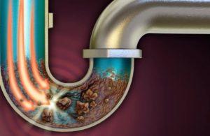 прочистити каналізаційні труби